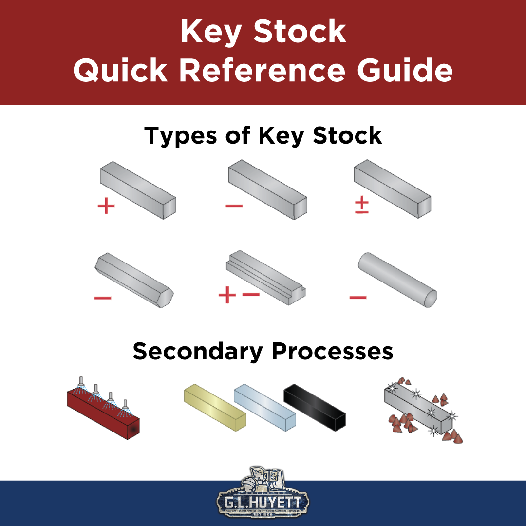 Header Image for Blog Post: Key Stock Quick Reference Guide