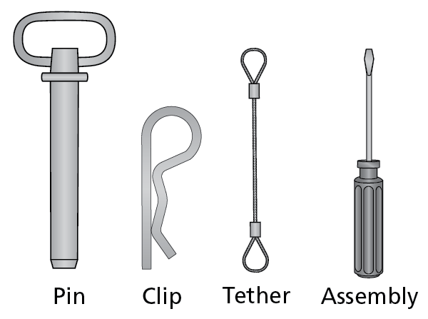 Header Image for Blog Post: Hitch Pin Clip Features and Types