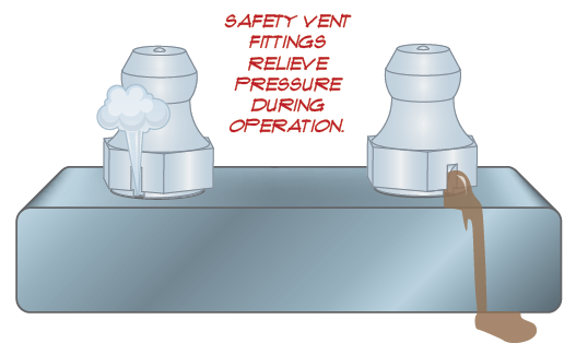 Header Image for Blog Post: Flow Control Grease Fittings