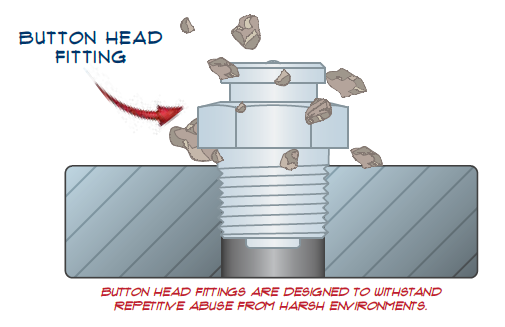 Header Image for Blog Post: Special Use Grease Fittings