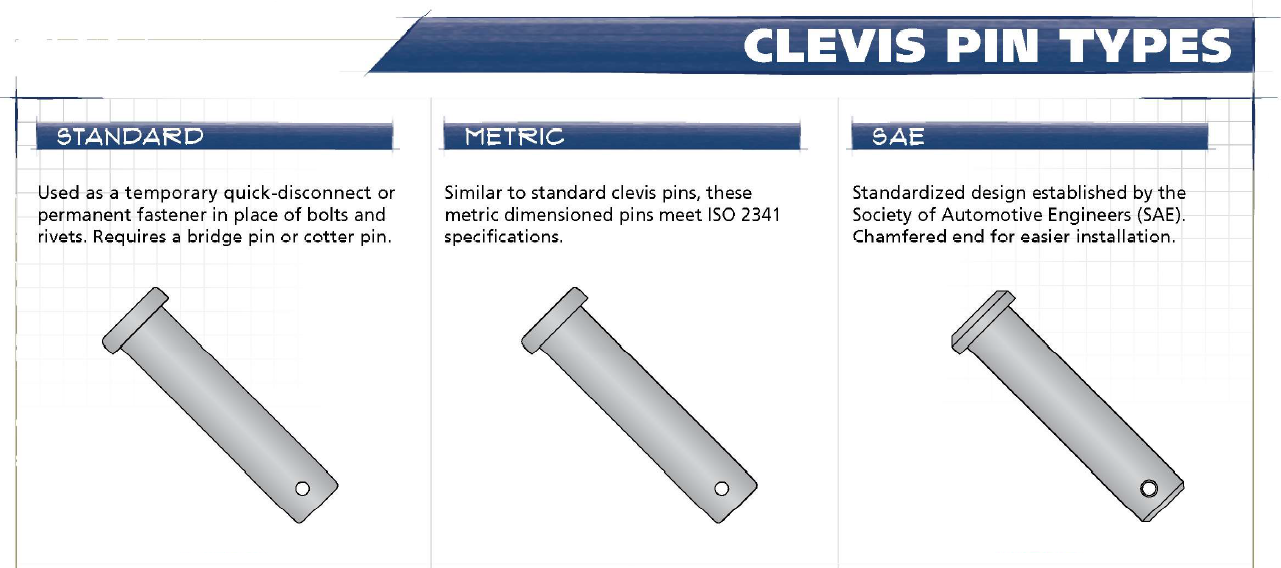 Header Image for Blog Post: Clevis Pin Types