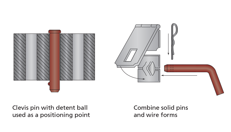 Header Image for Blog Post: Industrial Pin Types