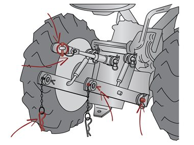 Pins application: three-point hitch tractor pins