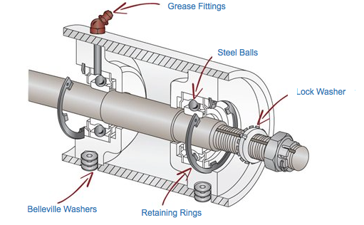 grease fitting application